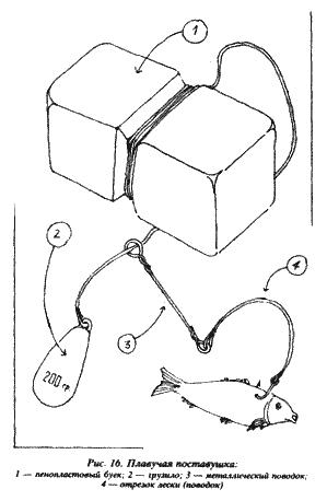 Кружки [Архив] - Страница 4