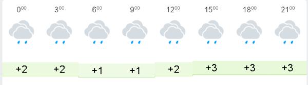 погода спб 28.12.png